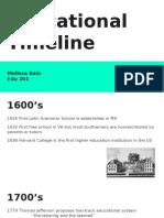 educational timeline-2