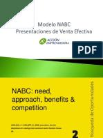 Modelo Nabc