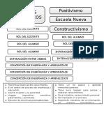 Trabajo Practico Modelos Pedagogicos