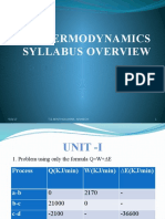 Thermodynmics syllabus overview.pptx