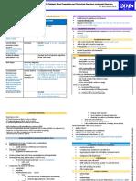 7.2P CLINPATH Platelets, Blood Coagulation and Fibrinolysis Disorders; Leukocytic Disorders Dr. Espiritu