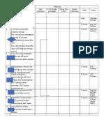 Instrumen monitoring og di rs dan puskesmas diagram alir sop baru ccuart Images