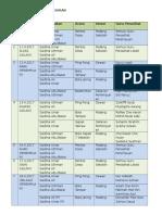 Jadual Latihan Rumah Sukan 2017