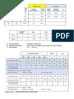 tabelle 1 + wert SJ