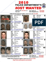Auburn Police Dept. -- Most Wanted List