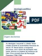 Ideologia Política