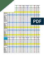 USPA Standards in Pounds Men