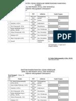 Daftar Hadir Panitia Usbn 2016-2017