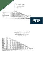 bus fare chart 296.pdf