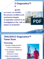 Tracerco Diagnostics Tower Scan