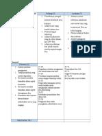 Matrik Analisa SWOT Sistem Informasi Akademik