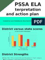 copy of 3-5 pssa ela an interpretation and action plan