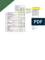 Estructuras Costo Trabajador 1°