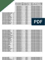Data BPJS Sei Rejo