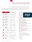 Zerto Technology Comparison 2015