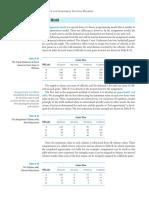 Taylor_ModuleB_AssignmentMethod.pdf