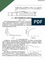 废离子交换树脂的混合水泥固化技术.pdf