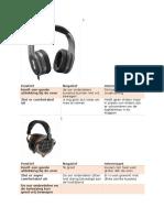 concurentie analyse producten
