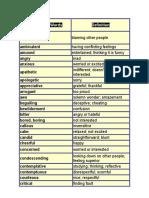 tone-and-mood-wordslist (3).docx