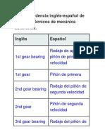 Correspondencia Inglés