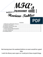 Cardiopulmonary I Tables.pdf