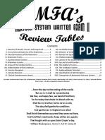 Neuro Written II Tables