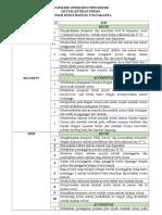 Standard Operating Procedure Antrian [2]