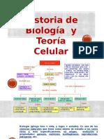 Historia de Biologia y Teoria Celular
