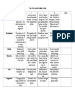 Class Participation Grading Rubric