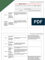 CEL 2106 . Worksheet - Week 10