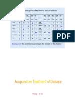 Acupuncture Treatment of Disease Common Complaints-1 (1)