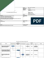 4.2.4 Ep4_spo Evaluasi Pelaksanaan Kegiatan Ukm 2