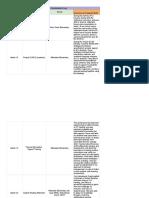 professional development log - sheet1