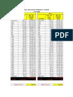 Bgc Boutique Menarco Tower Summary