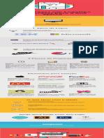 Infografico Como Fazer Um Logotipo