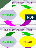 (1) Hubungan Industri - Pasar (1)