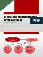 Dinamica Financiera Del Mercado Intern (1)