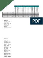 51318593-Tabla-de-pesos-y-medidas-varilla.docx