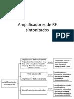 Amplificadores sintonizados.pdf