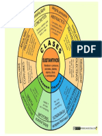Clasificación-en-color.pdf