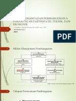Sistem Pemantauan III Partisipatif Teknik Prosedur