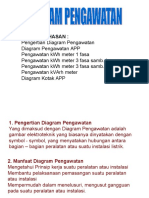 DIAGRAM_PENGAWATAN_APP.ppt