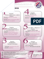 Procesos de Matricula Ciclo 2010-2 Alumnos Nuevos