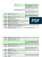 mcatmatt-study-schedule2.xlsx