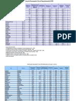 Anexos Desempeño Fiscal 2010 Web