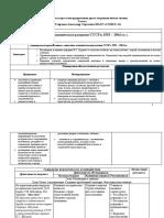 Методическая разработка урока истории по теме.pdf
