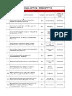 335856996-Chittoor-District pdf | Chemical Substances