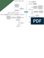 pdfmindmap