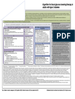 Algorithm for Blood Glucose Lowering Therapy in Adults With Type 2 Diabetes PDF 2185604173
