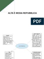 Letteratura Latina